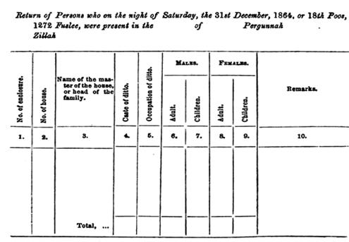 1865 population record image